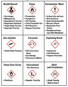 OSHA Safety Signs | Pictograms