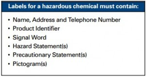 hazard communication osha standard labels us With hazardous chemical labels must include